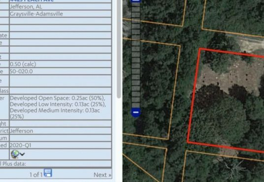 0.82 Acres of Land for Sale: Birmingham, Alabama 35235